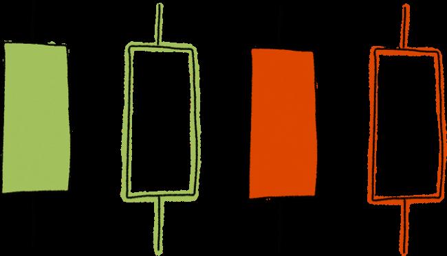 Hollow Candlesticks Beispiele