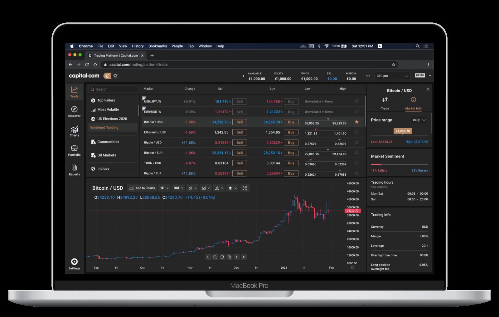 Capital.com Web platform main view