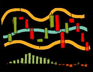 Analisis Tecnico