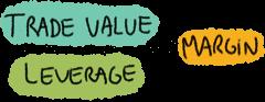 Formula Calculation leverage