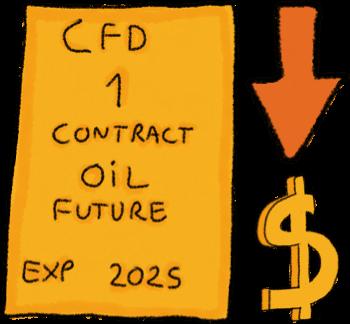 CFD en corto