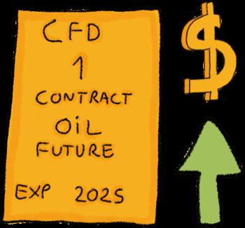 CFD en largo