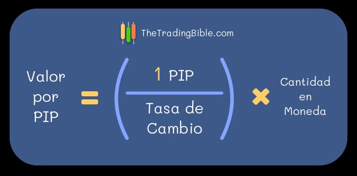 Formula Valor por Pip