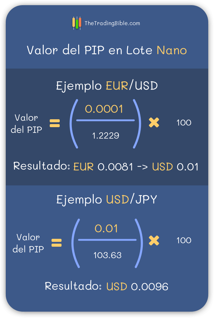 Valor PIP Lote Nano