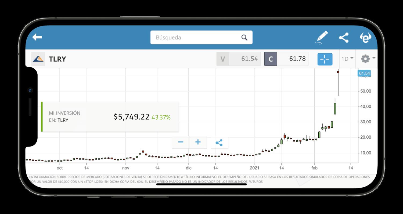 Graficas plataforma movil eToro