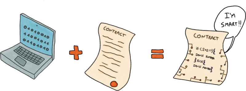Contrato Inteligente