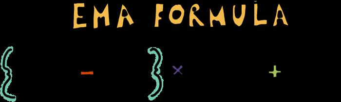 Exponential Moving Average Formula
