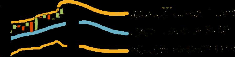 Componentes Bandas de Bollinger