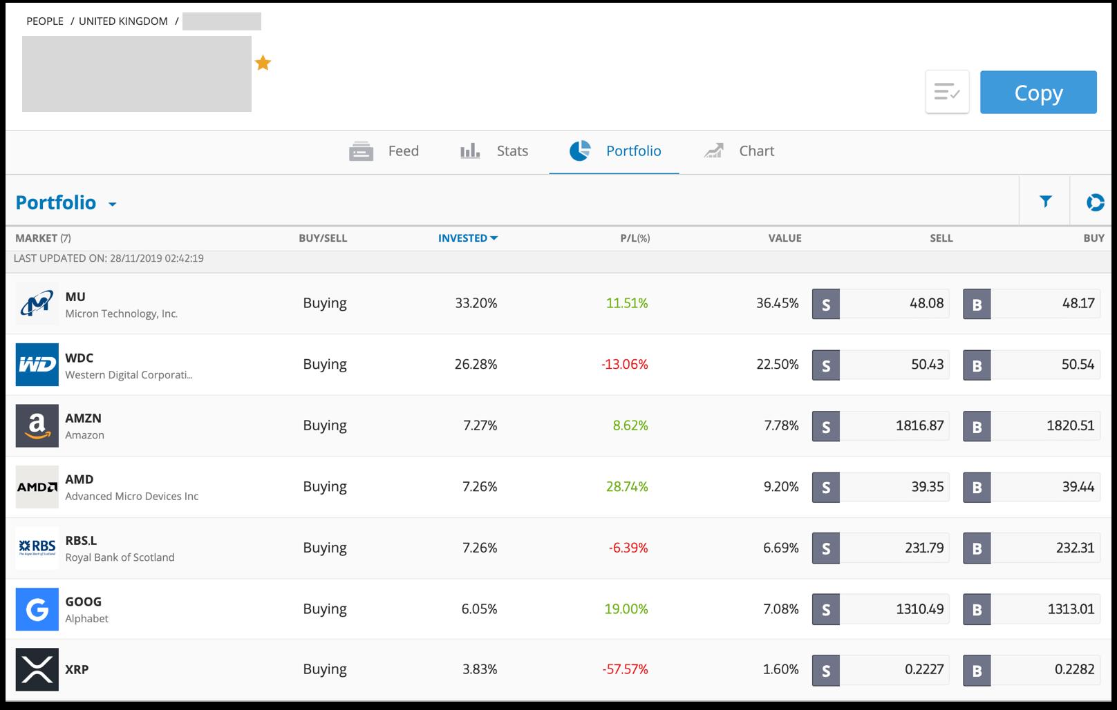 eToro's copy trader portfolio section