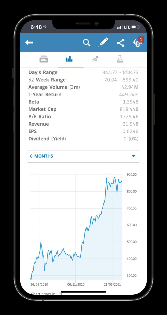 eToro's Mobile Asset Info