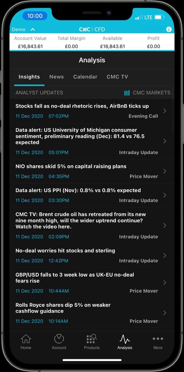 CMC Markets Mobile Platform Insights