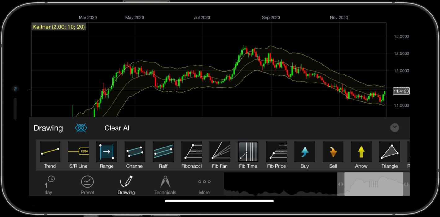 CMC Markets Mobile Platform - Order Input