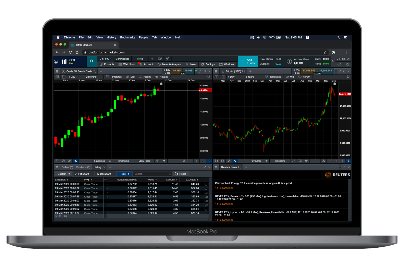 CMC Markets Web Trading Platform 1